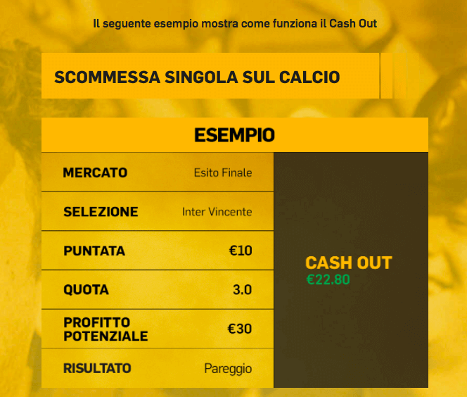 cashout-betfair-promozione